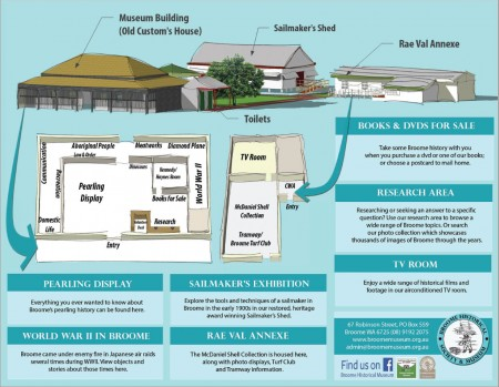 Broome Museum Map